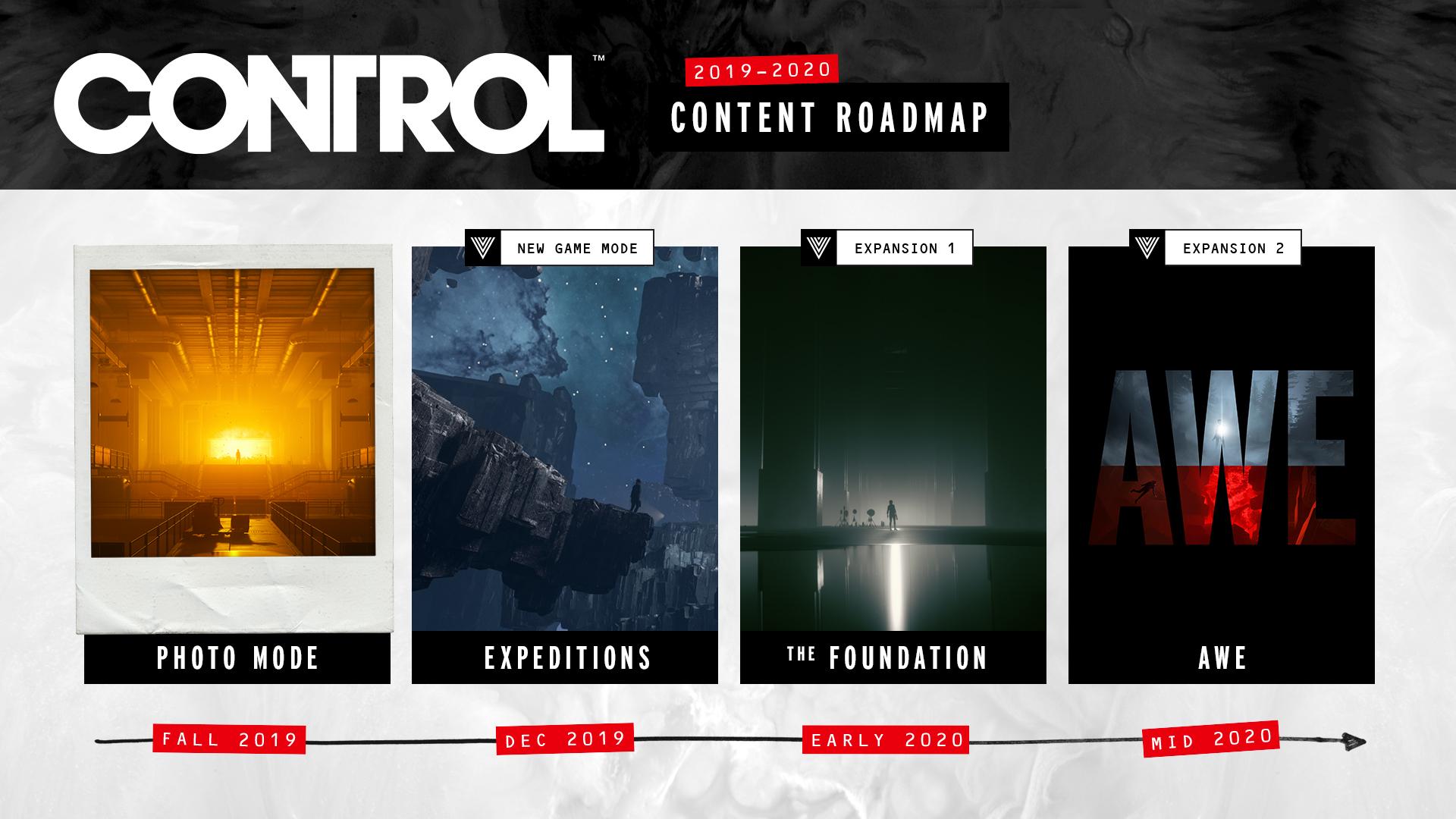 control content roadmap