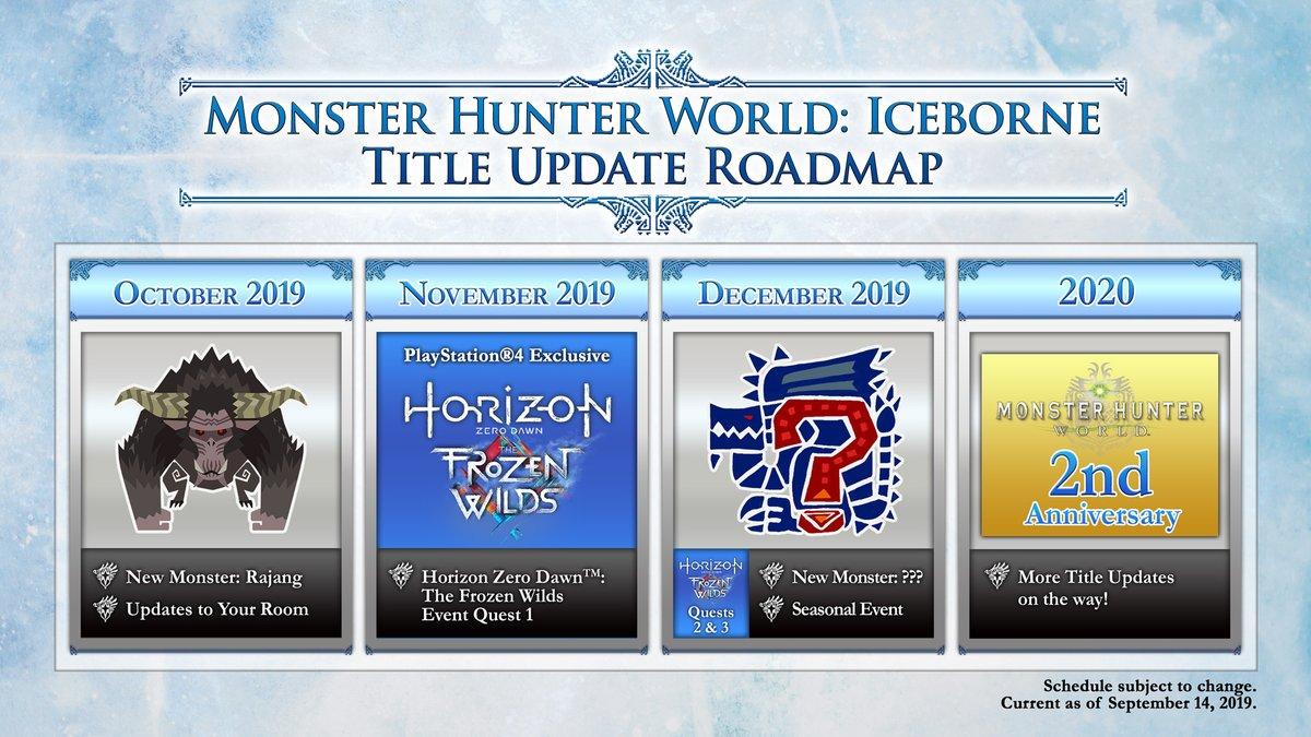 monster hunter world update 10.12