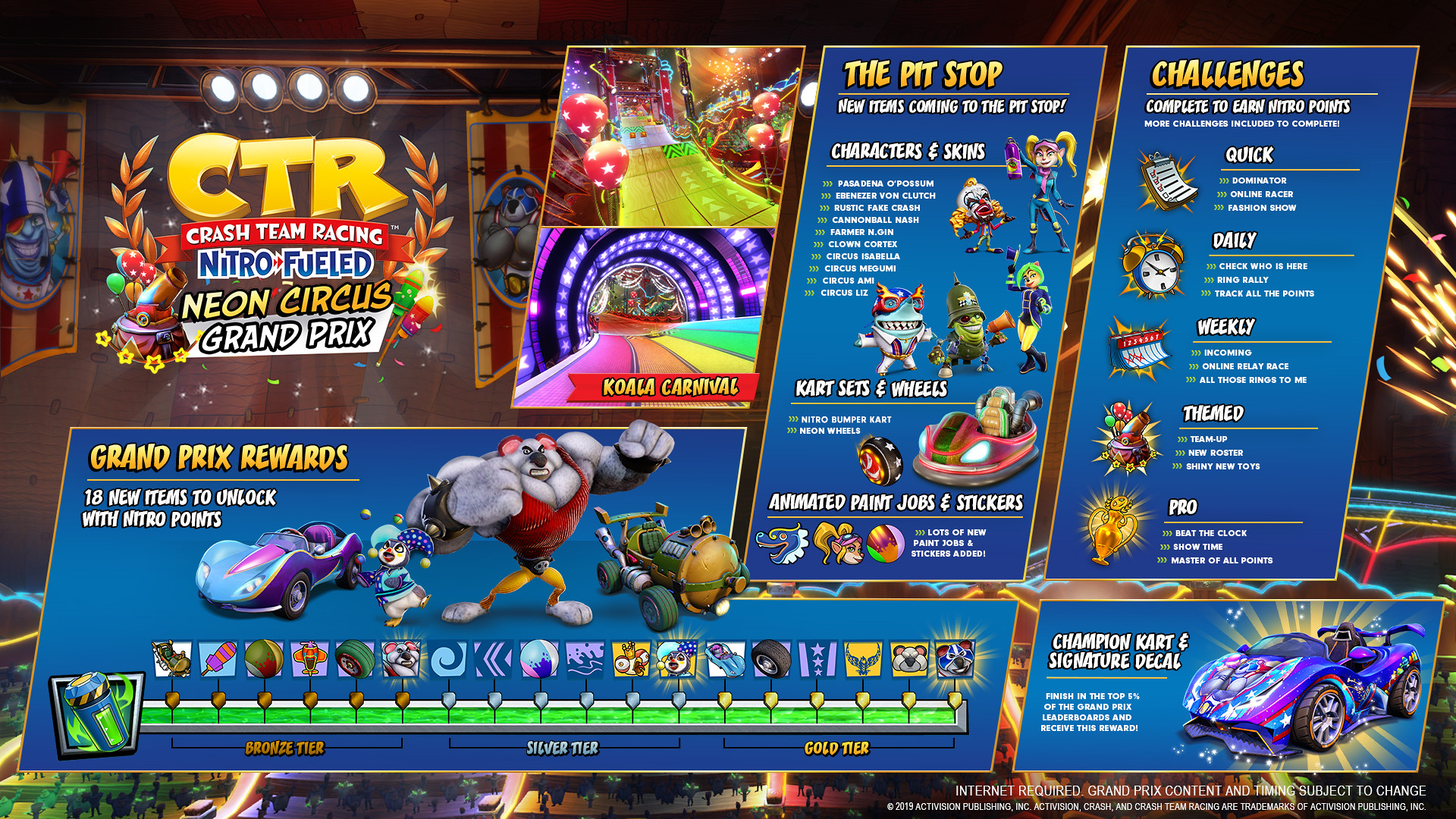 crash team racing nitro-fueled rewards