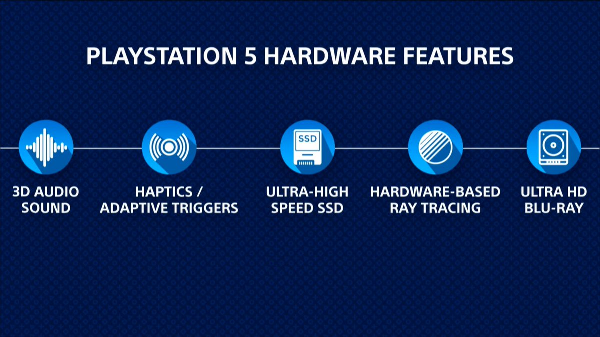 ps5 logo and features