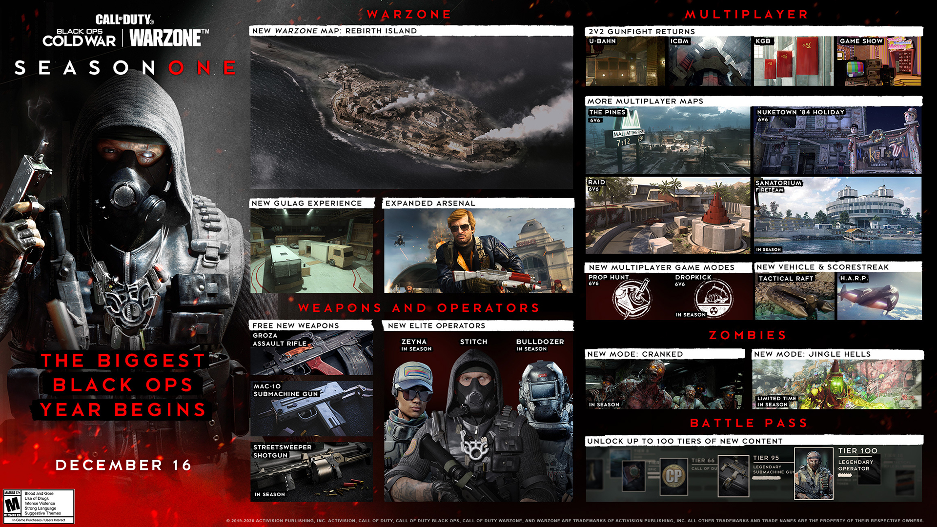 modern warfare and warzone update